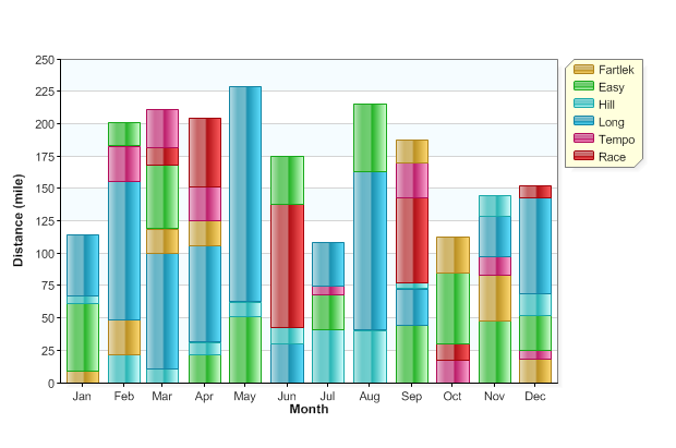 2013 all runs monthly