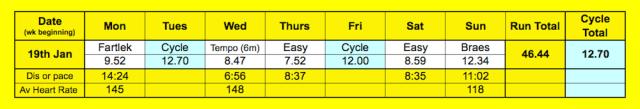 week 01-25