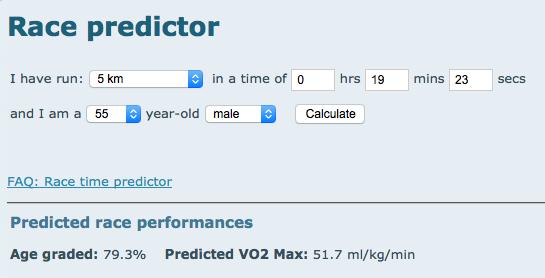 race predictor for inverness half