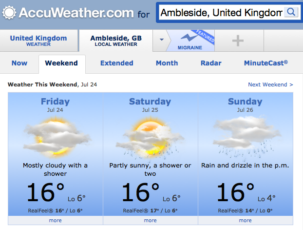 weather ambleside