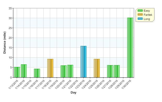 graph - jan 16