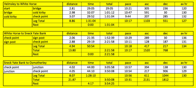 splits 03-19 HM 55 part 1