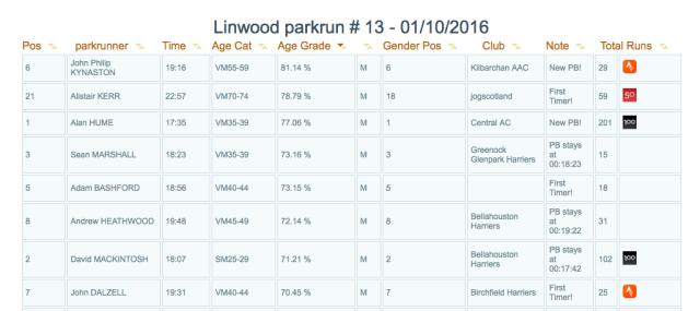 parkrun-age-graded-10-01