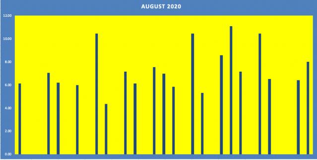 Screenshot 2020-09-01 at 06.52.10